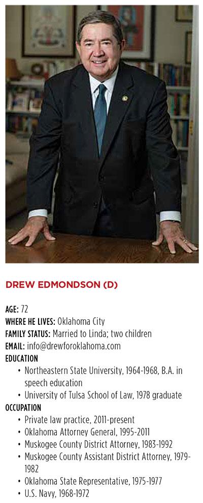 Drew Edmondson